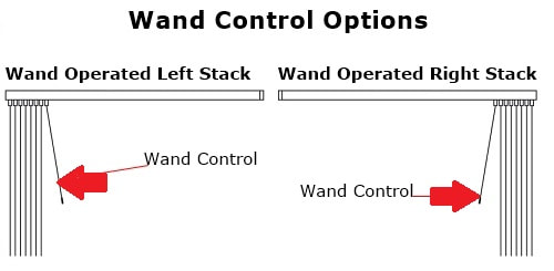 Wand Control Options with Vertical Blinds